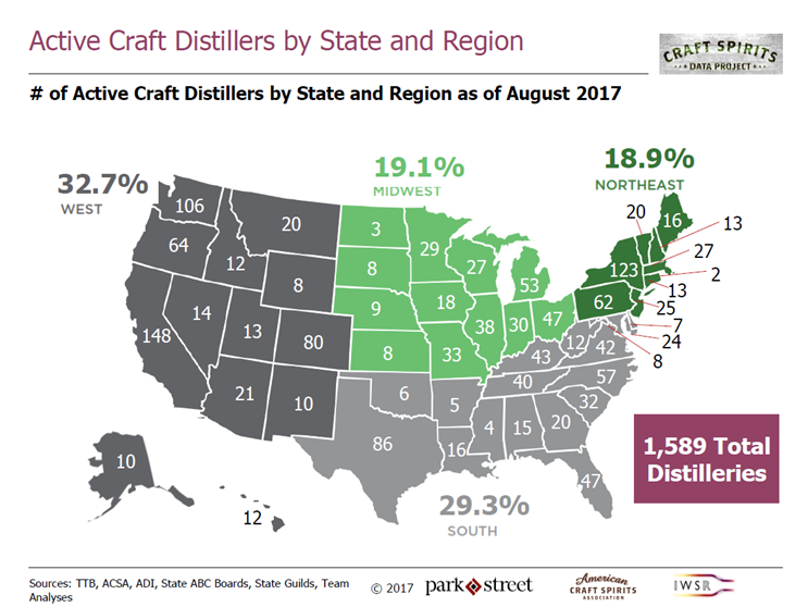 Active Craft Distilleries by State
